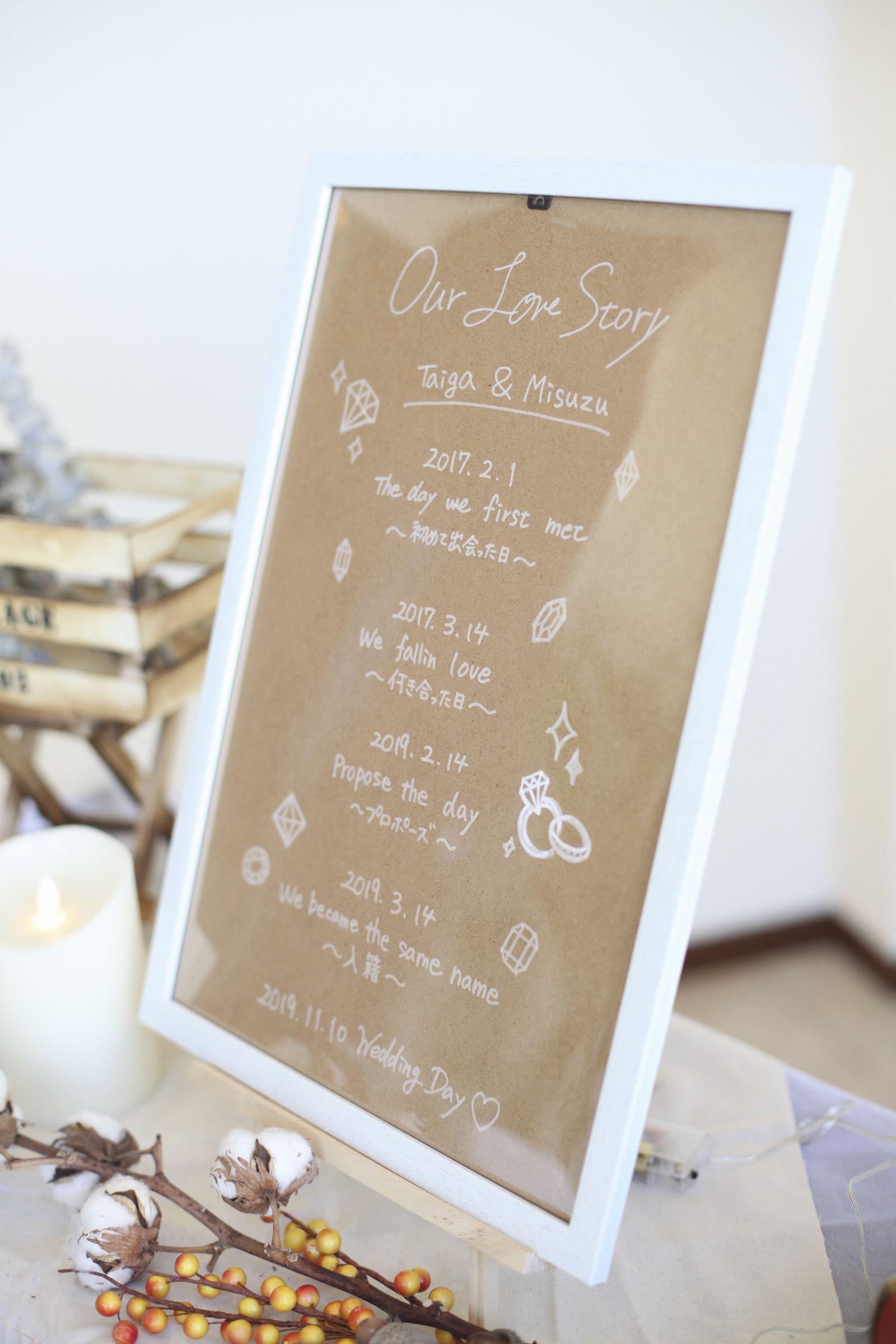 徳島市の結婚式場ブランアンジュで出会ってからの2人のLove Storyをデザインしたウェルカムボード